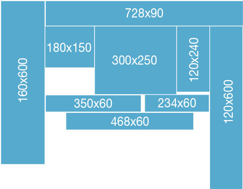 Ad_Size_Diagram